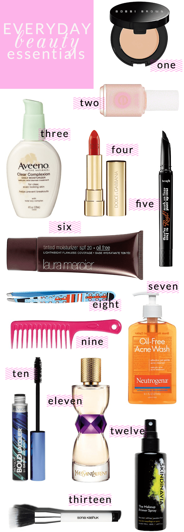 Poor Little It Girl - Daily Beauty Essentials Under $100